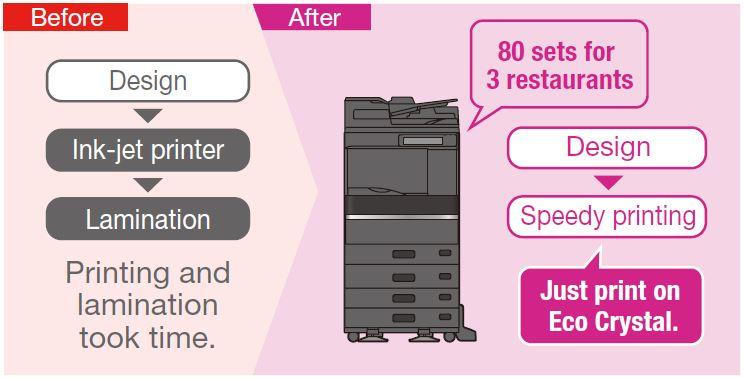 Toshiba Tec Tsuutenrou Co Ltd Fast Printing Of