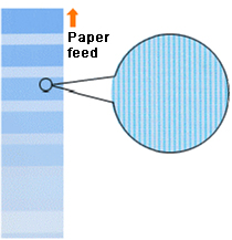 Paper feed